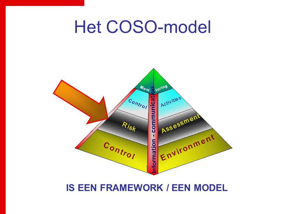 Het COSO-model IS EEN FRAMEWORK / EEN MODEL