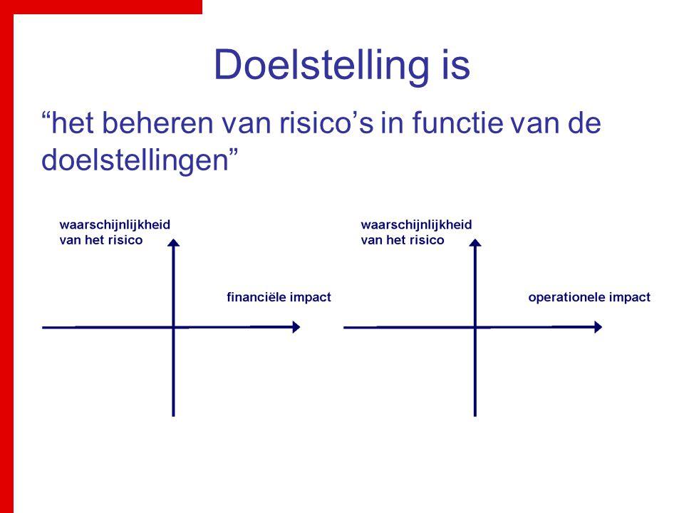 """Doelstelling is """"het beheren van risico's in functie van de doelstellingen"""""""