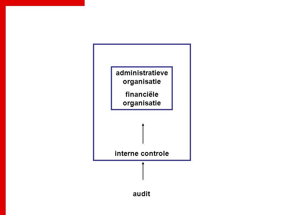 audit interne controle administratieve organisatie financiële organisatie