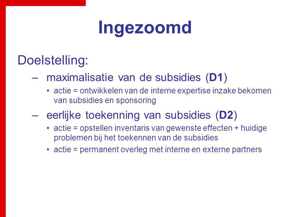 Ingezoomd Doelstelling: –maximalisatie van de subsidies (D1) actie = ontwikkelen van de interne expertise inzake bekomen van subsidies en sponsoring –