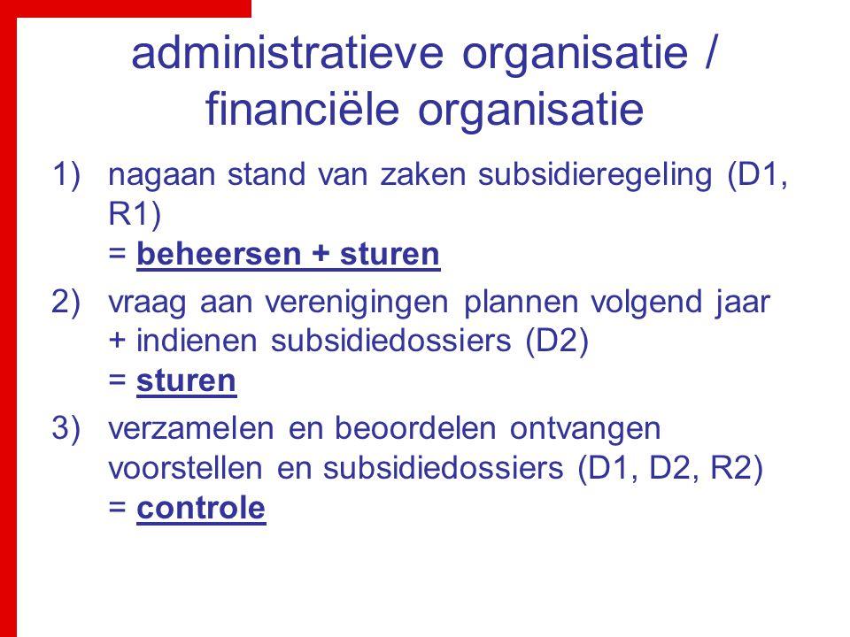 administratieve organisatie / financiële organisatie 1)nagaan stand van zaken subsidieregeling (D1, R1) = beheersen + sturen 2)vraag aan verenigingen