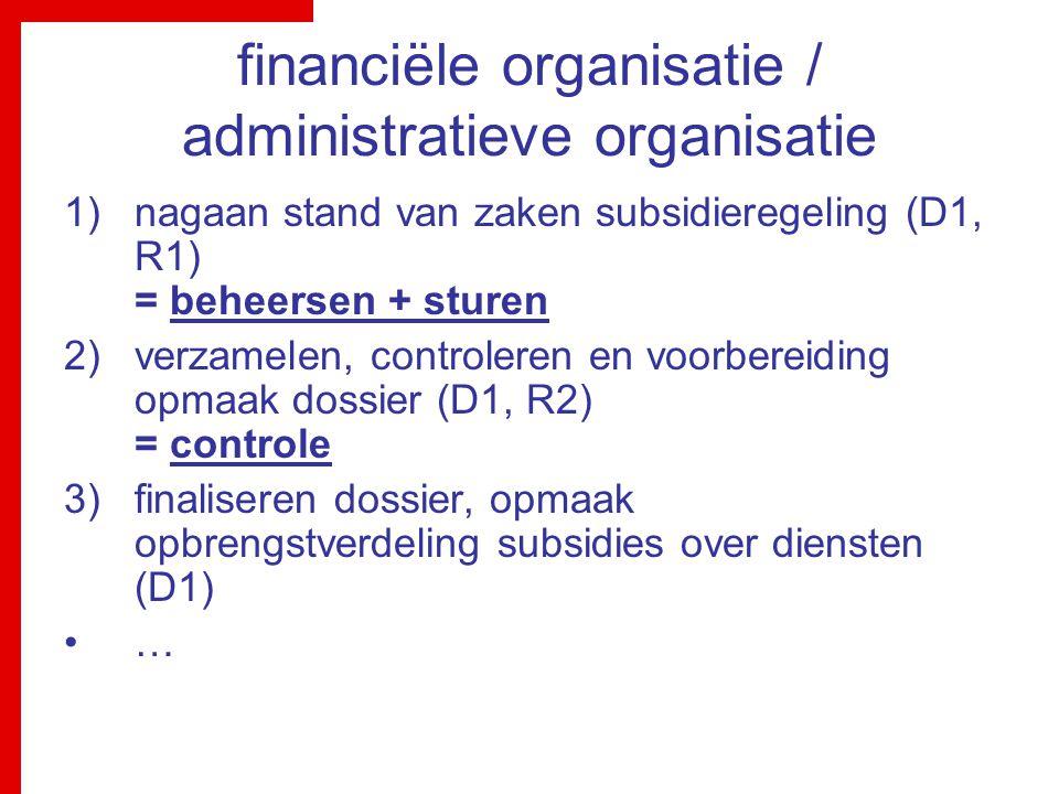 financiële organisatie / administratieve organisatie 1)nagaan stand van zaken subsidieregeling (D1, R1) = beheersen + sturen 2)verzamelen, controleren
