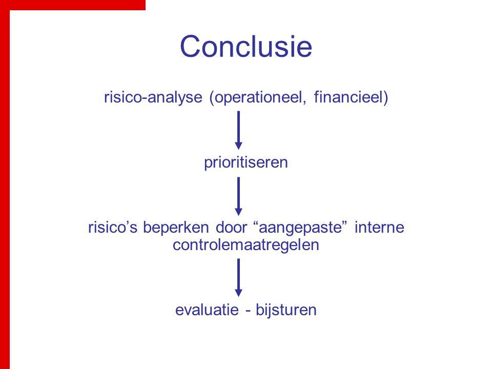 """Conclusie risico-analyse (operationeel, financieel) prioritiseren risico's beperken door """"aangepaste"""" interne controlemaatregelen evaluatie - bijsture"""