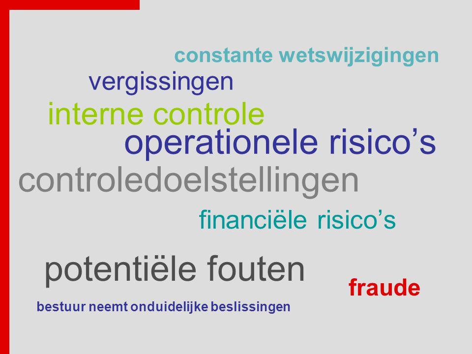 operationele risico's financiële risico's interne controle controledoelstellingen potentiële fouten fraude constante wetswijzigingen vergissingen best