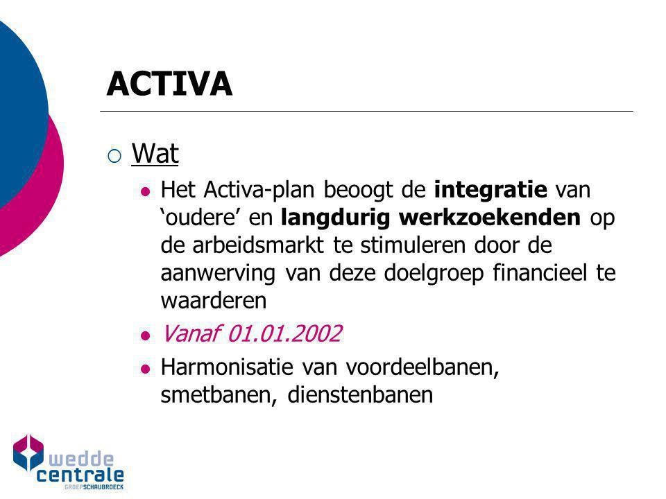 ACTIVA  Wat Het Activa-plan beoogt de integratie van 'oudere' en langdurig werkzoekenden op de arbeidsmarkt te stimuleren door de aanwerving van deze