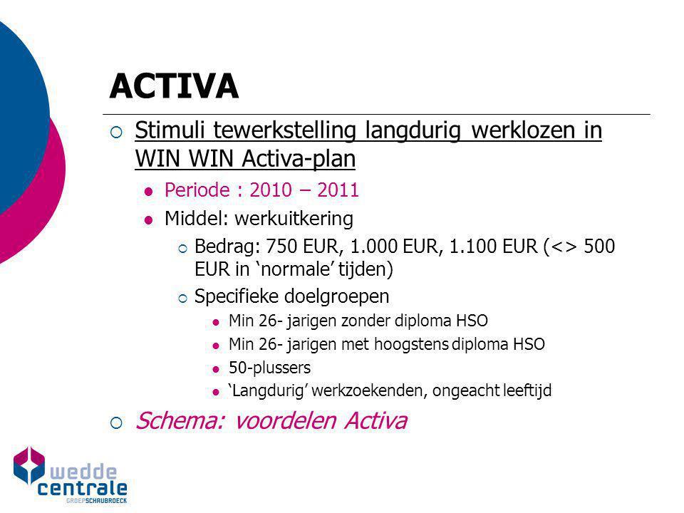 ACTIVA  Stimuli tewerkstelling langdurig werklozen in WIN WIN Activa-plan Periode : 2010 – 2011 Middel: werkuitkering  Bedrag: 750 EUR, 1.000 EUR, 1