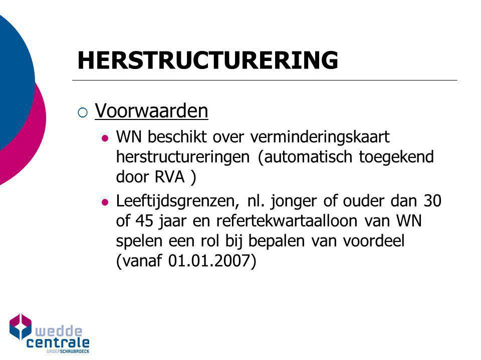 HERSTRUCTURERING  Voorwaarden WN beschikt over verminderingskaart herstructureringen (automatisch toegekend door RVA ) Leeftijdsgrenzen, nl. jonger o