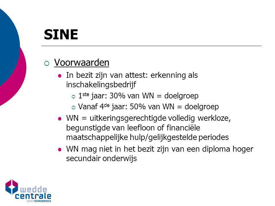 SINE  Voorwaarden In bezit zijn van attest: erkenning als inschakelingsbedrijf  1 ste jaar: 30% van WN = doelgroep  Vanaf 4 de jaar: 50% van WN = d