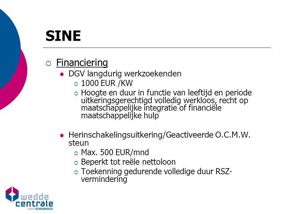 SINE  Financiering DGV langdurig werkzoekenden  1000 EUR /KW  Hoogte en duur in functie van leeftijd en periode uitkeringsgerechtigd volledig werkl