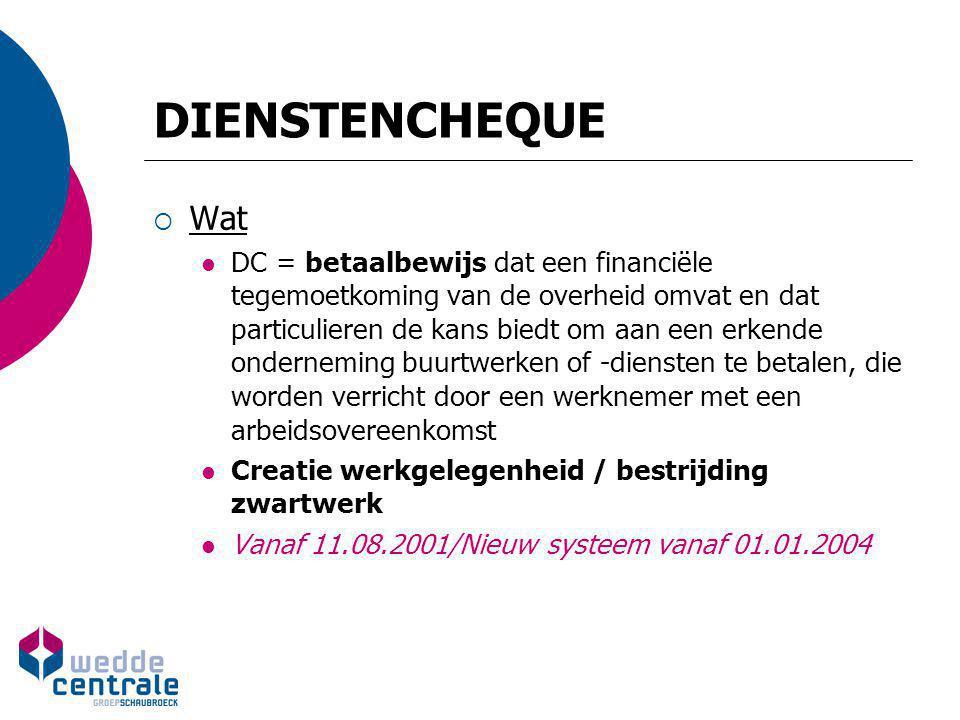 DIENSTENCHEQUE  Voorwaarden Gebruiker = natuurlijk persoon met woonplaats in België Werkgever  Erkend  Sui generis afdeling Werknemer  Geen bloed- of aanverwant tot in de tweede graad  Noch dezelfde verblijfplaats