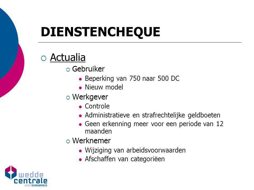 DIENSTENCHEQUE  Actualia  Gebruiker Beperking van 750 naar 500 DC Nieuw model  Werkgever Controle Administratieve en strafrechtelijke geldboeten Ge