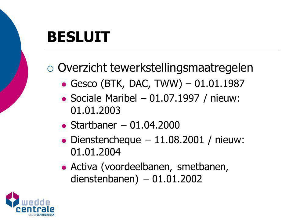 BESLUIT  Overzicht tewerkstellingsmaatregelen Gesco (BTK, DAC, TWW) – 01.01.1987 Sociale Maribel – 01.07.1997 / nieuw: 01.01.2003 Startbaner – 01.04.