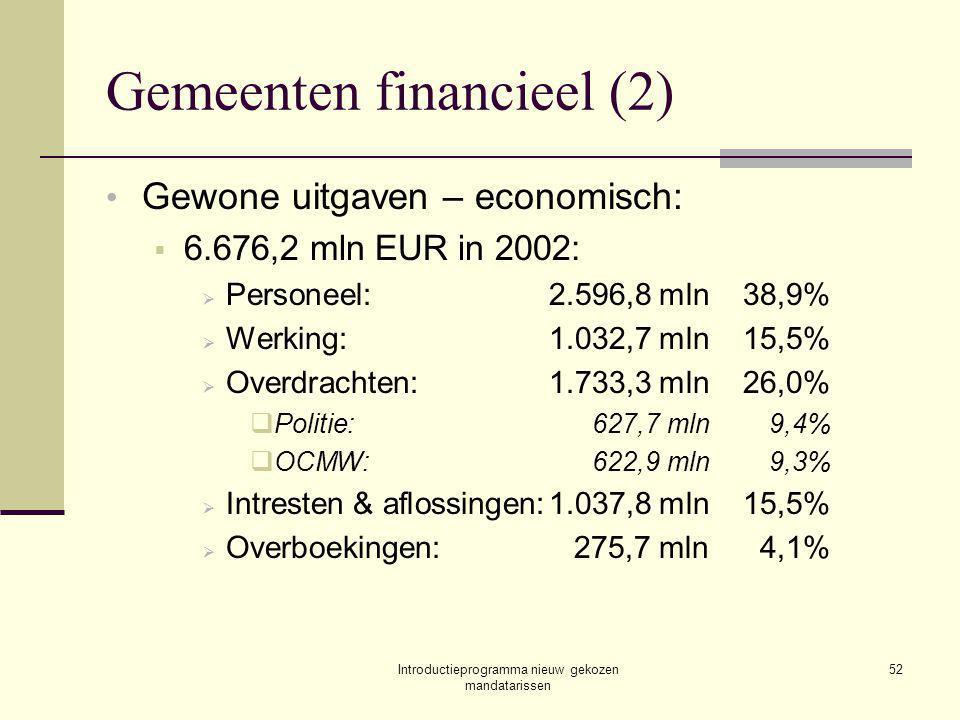 Introductieprogramma nieuw gekozen mandatarissen 52 Gemeenten financieel (2) Gewone uitgaven – economisch:  6.676,2 mln EUR in 2002:  Personeel:2.596,8 mln38,9%  Werking:1.032,7 mln 15,5%  Overdrachten:1.733,3 mln 26,0%  Politie:627,7 mln 9,4%  OCMW:622,9 mln 9,3%  Intresten & aflossingen:1.037,8 mln 15,5%  Overboekingen:275,7 mln 4,1%