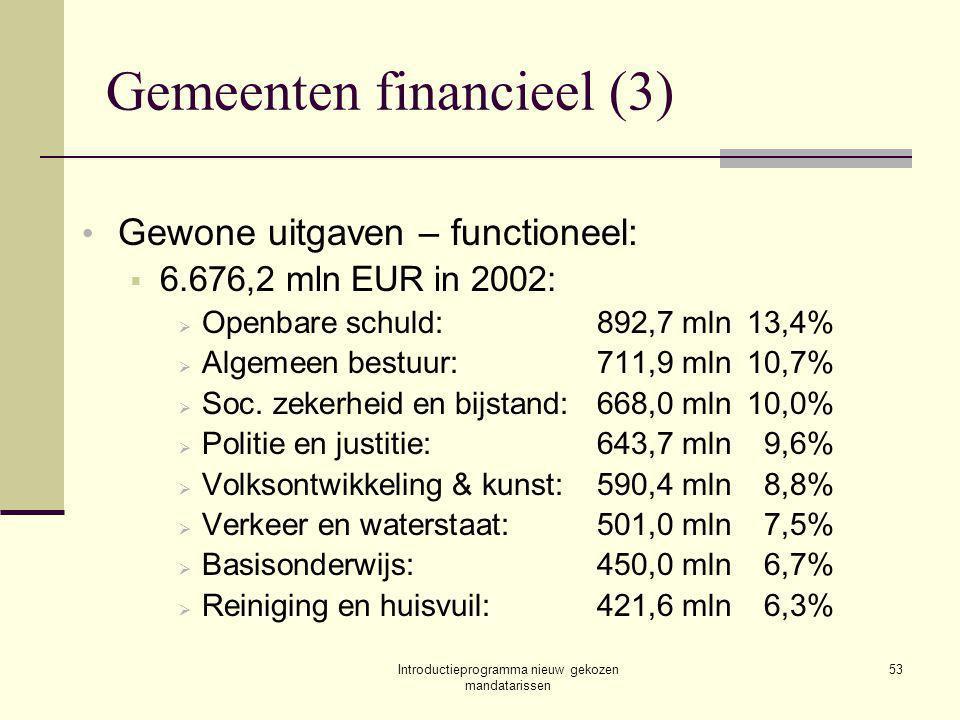 Introductieprogramma nieuw gekozen mandatarissen 53 Gemeenten financieel (3) Gewone uitgaven – functioneel:  6.676,2 mln EUR in 2002:  Openbare schuld:892,7 mln13,4%  Algemeen bestuur:711,9 mln10,7%  Soc.