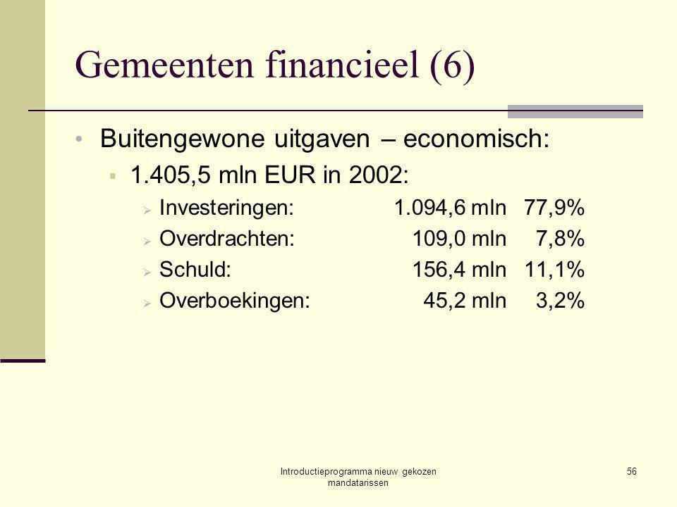 Introductieprogramma nieuw gekozen mandatarissen 56 Gemeenten financieel (6) Buitengewone uitgaven – economisch:  1.405,5 mln EUR in 2002:  Investeringen:1.094,6 mln77,9%  Overdrachten:109,0 mln7,8%  Schuld:156,4 mln11,1%  Overboekingen:45,2 mln3,2%