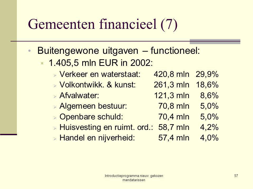 Introductieprogramma nieuw gekozen mandatarissen 57 Gemeenten financieel (7) Buitengewone uitgaven – functioneel:  1.405,5 mln EUR in 2002:  Verkeer en waterstaat:420,8 mln29,9%  Volkontwikk.