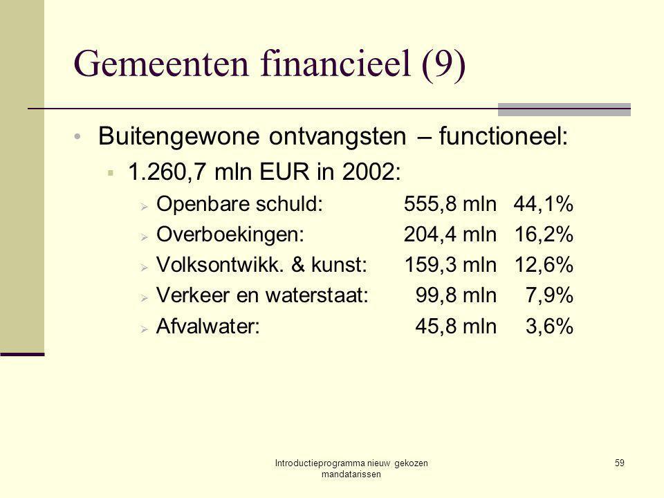 Introductieprogramma nieuw gekozen mandatarissen 59 Gemeenten financieel (9) Buitengewone ontvangsten – functioneel:  1.260,7 mln EUR in 2002:  Openbare schuld:555,8 mln44,1%  Overboekingen:204,4 mln16,2%  Volksontwikk.