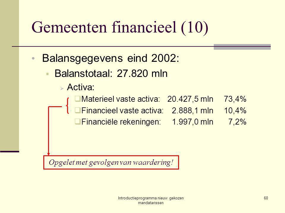 Introductieprogramma nieuw gekozen mandatarissen 60 Gemeenten financieel (10) Balansgegevens eind 2002:  Balanstotaal: 27.820 mln  Activa:  Materieel vaste activa:20.427,5 mln73,4%  Financieel vaste activa:2.888,1 mln10,4%  Financiële rekeningen:1.997,0 mln7,2% Opgelet met gevolgen van waardering!