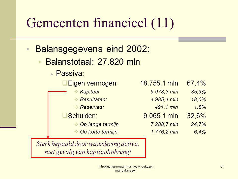 Introductieprogramma nieuw gekozen mandatarissen 61 Gemeenten financieel (11) Balansgegevens eind 2002:  Balanstotaal: 27.820 mln  Passiva:  Eigen vermogen:18.755,1 mln67,4%  Kapitaal9.978,3 mln35,9%  Resultaten:4.985,4 mln18,0%  Reserves:491,1 mln1,8%  Schulden:9.065,1 mln32,6%  Op lange termijn7.288,7 mln24,7%  Op korte termijn:1.776,2 mln6,4% Sterk bepaald door waardering activa, niet gevolg van kapitaalinbreng!