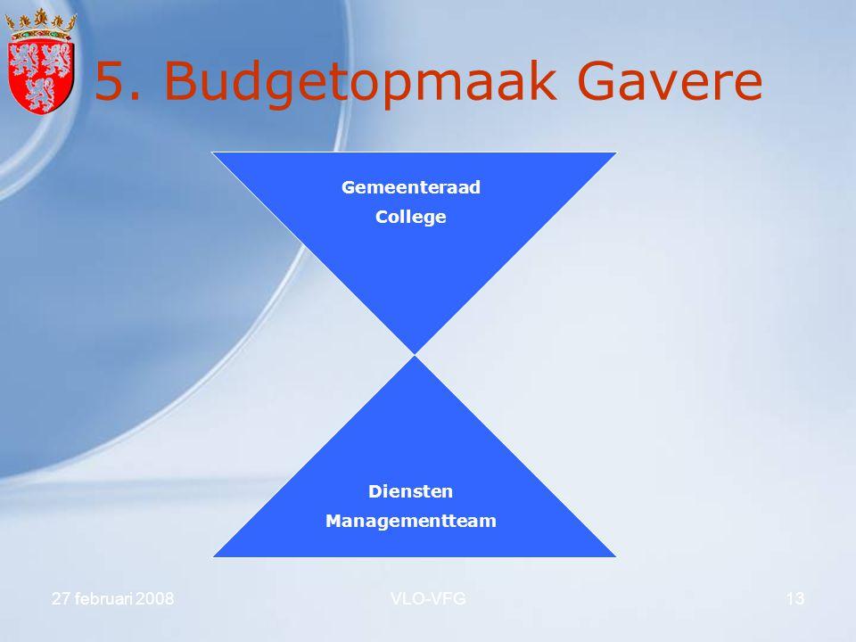 27 februari 2008VLO-VFG13 5. Budgetopmaak Gavere Gemeenteraad College Diensten Managementteam