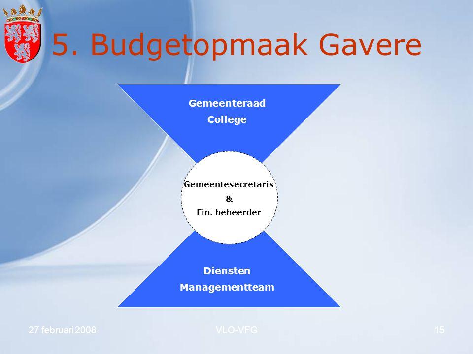 27 februari 2008VLO-VFG15 5. Budgetopmaak Gavere Gemeentesecretaris & Fin. beheerder Gemeenteraad College Diensten Managementteam