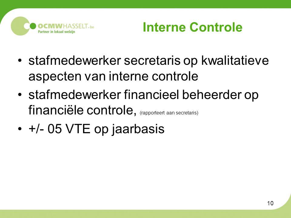 Interne Controle stafmedewerker secretaris op kwalitatieve aspecten van interne controle stafmedewerker financieel beheerder op financiële controle, (rapporteert aan secretaris) +/- 05 VTE op jaarbasis 10