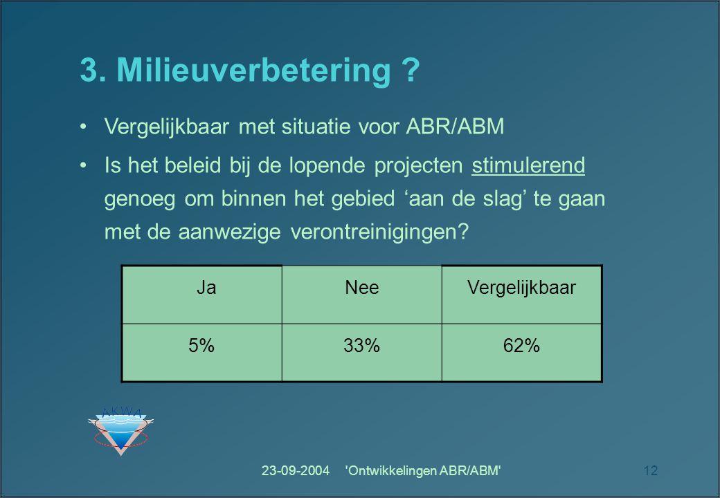 23-09-2004 Ontwikkelingen ABR/ABM 12 3.Milieuverbetering .