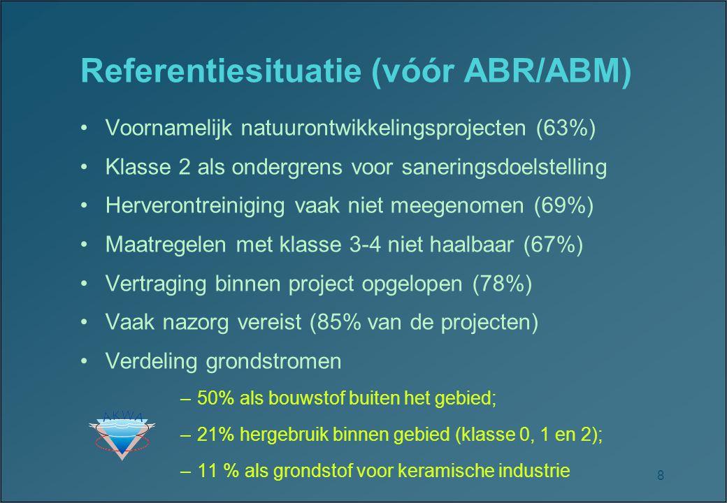 8 Referentiesituatie (vóór ABR/ABM) Voornamelijk natuurontwikkelingsprojecten (63%) Klasse 2 als ondergrens voor saneringsdoelstelling Herverontreiniging vaak niet meegenomen (69%) Maatregelen met klasse 3-4 niet haalbaar (67%) Vertraging binnen project opgelopen (78%) Vaak nazorg vereist (85% van de projecten) Verdeling grondstromen –50% als bouwstof buiten het gebied; –21% hergebruik binnen gebied (klasse 0, 1 en 2); –11 % als grondstof voor keramische industrie
