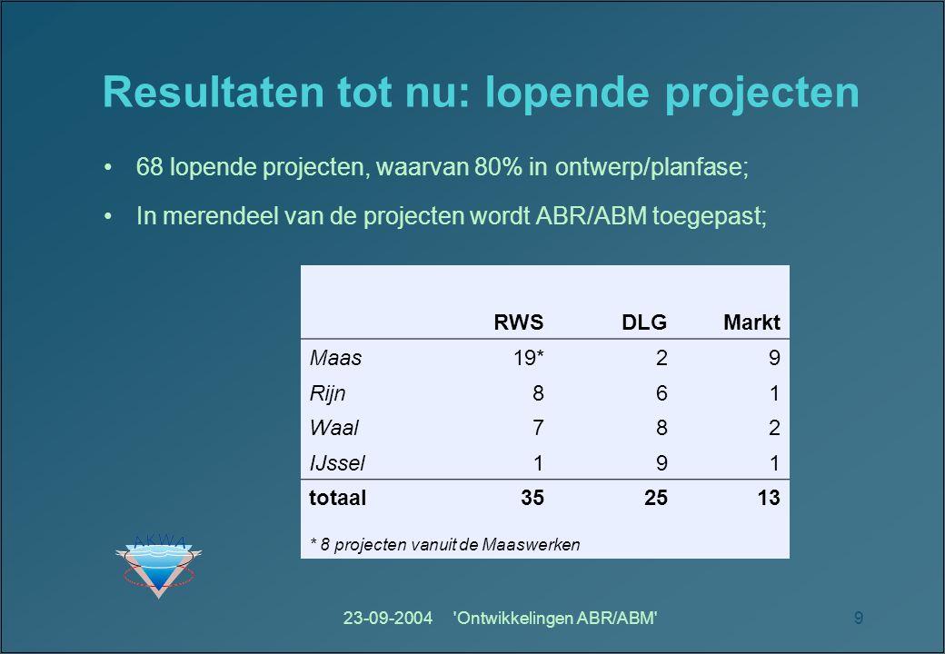 23-09-2004 Ontwikkelingen ABR/ABM 9 Resultaten tot nu: lopende projecten 68 lopende projecten, waarvan 80% in ontwerp/planfase; In merendeel van de projecten wordt ABR/ABM toegepast; RWSDLGMarkt Maas19*29 Rijn861 Waal782 IJssel191 totaal352513 * 8 projecten vanuit de Maaswerken