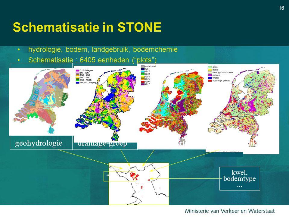 16 geohydrologiedrainage-groepgrondwatertraplandgebruik kwel, bodemtype... Schematisatie in STONE hydrologie, bodem, landgebruik, bodemchemie Schemati