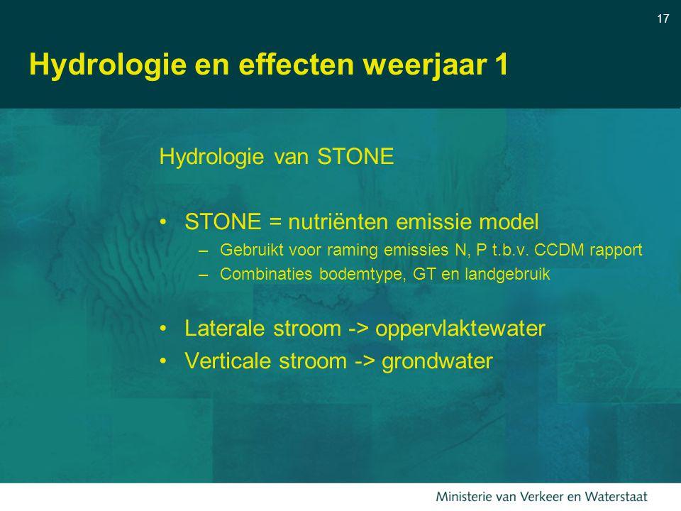 17 Hydrologie en effecten weerjaar 1 Hydrologie van STONE STONE = nutriënten emissie model –Gebruikt voor raming emissies N, P t.b.v. CCDM rapport –Co