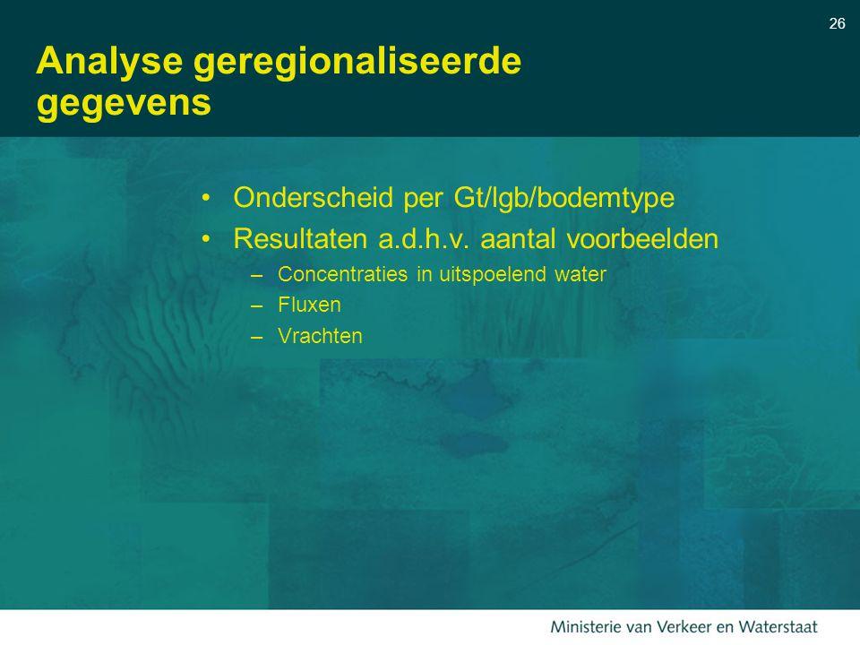26 Analyse geregionaliseerde gegevens Onderscheid per Gt/lgb/bodemtype Resultaten a.d.h.v. aantal voorbeelden –Concentraties in uitspoelend water –Flu