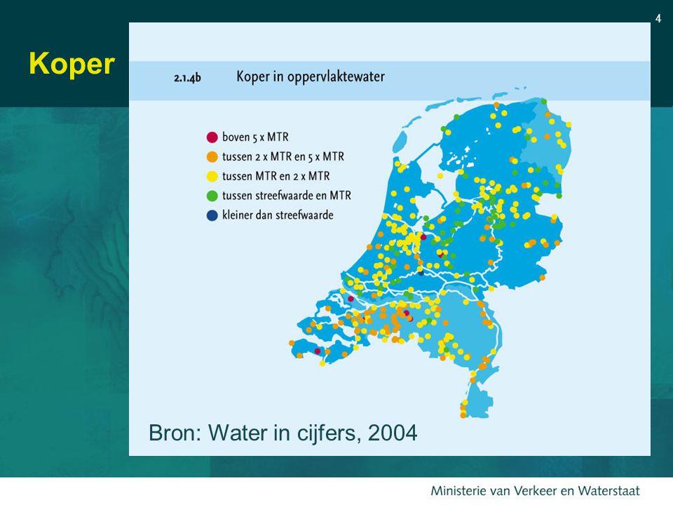 4 Koper Bron: Water in cijfers, 2004