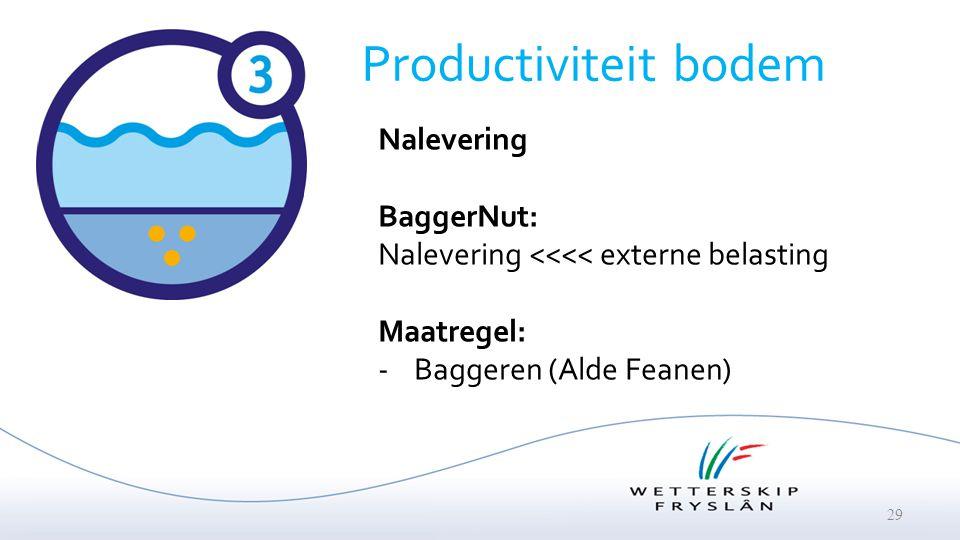 29 Productiviteit bodem Nalevering BaggerNut: Nalevering <<<< externe belasting Maatregel: -Baggeren (Alde Feanen)