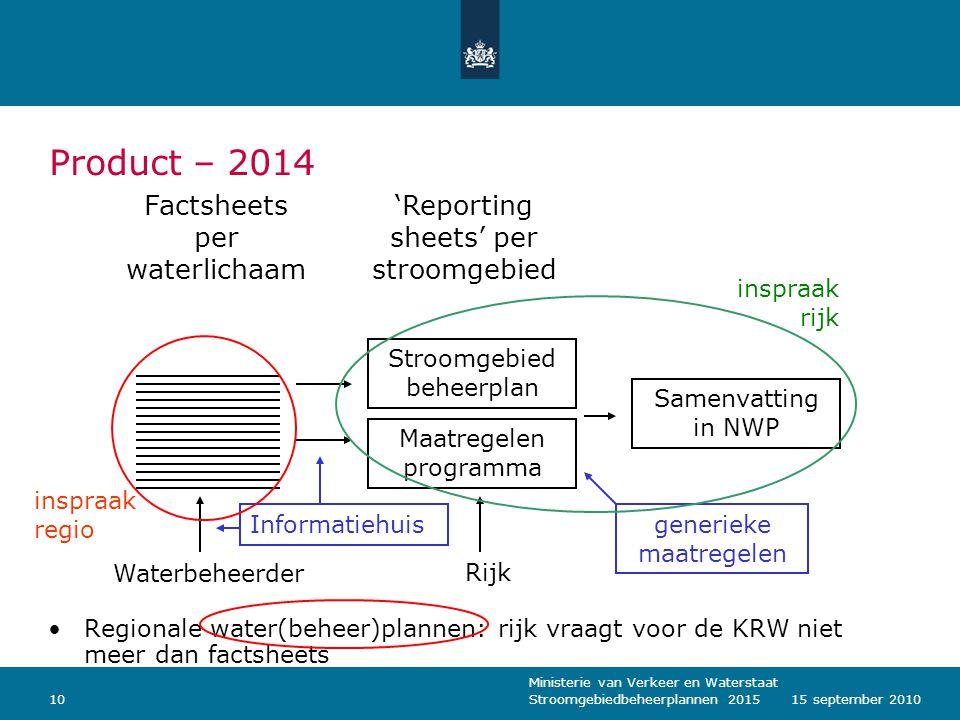 Ministerie van Verkeer en Waterstaat Stroomgebiedbeheerplannen 20151015 september 2010 Product – 2014 Regionale water(beheer)plannen: rijk vraagt voor