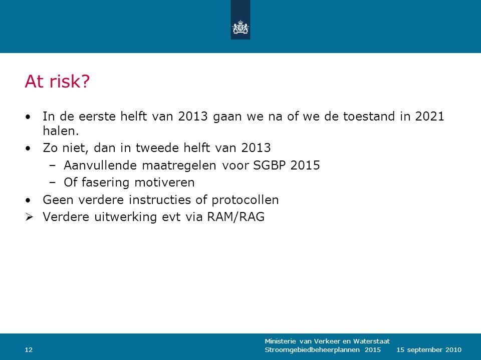 Ministerie van Verkeer en Waterstaat Stroomgebiedbeheerplannen 20151215 september 2010 At risk? In de eerste helft van 2013 gaan we na of we de toesta