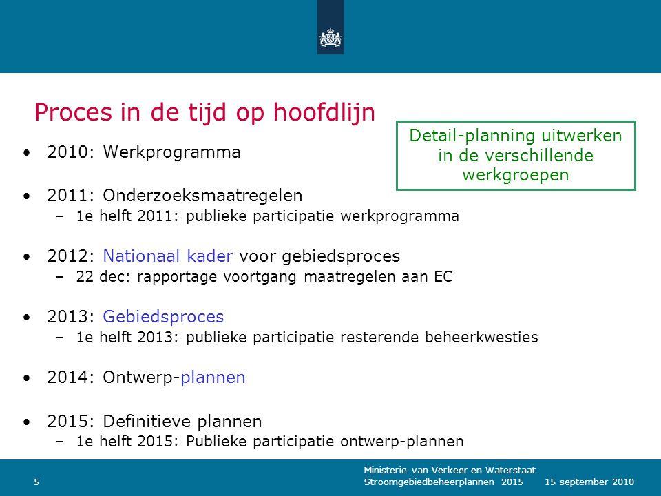 Ministerie van Verkeer en Waterstaat Stroomgebiedbeheerplannen 2015515 september 2010 Proces in de tijd op hoofdlijn 2010: Werkprogramma 2011: Onderzo