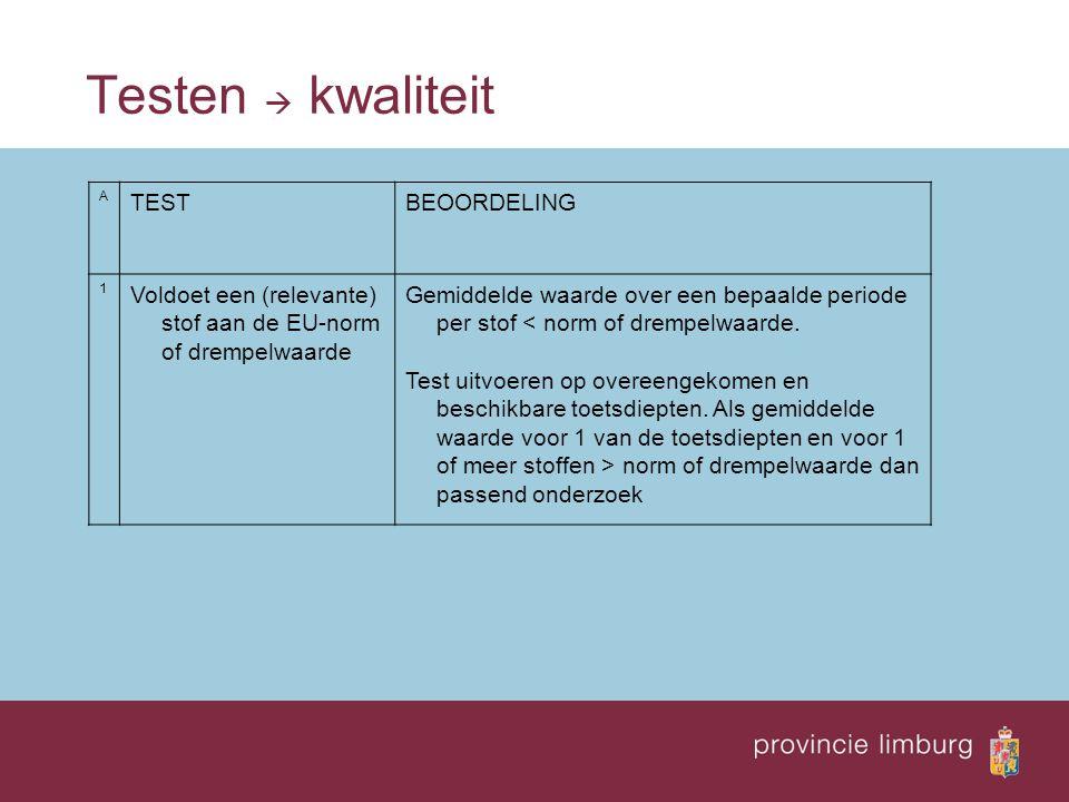 Testen  kwaliteit A TESTBEOORDELING 1 Voldoet een (relevante) stof aan de EU-norm of drempelwaarde Gemiddelde waarde over een bepaalde periode per stof < norm of drempelwaarde.
