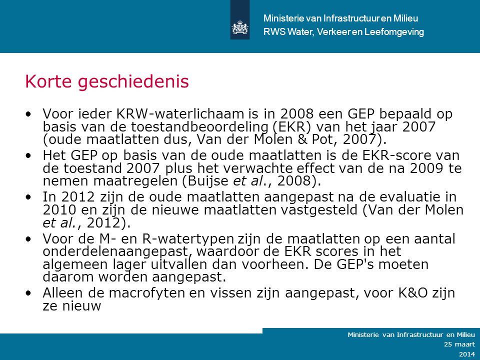 Ministerie van Verkeer en Waterstaat Korte geschiedenis Voor ieder KRW-waterlichaam is in 2008 een GEP bepaald op basis van de toestandbeoordeling (EK