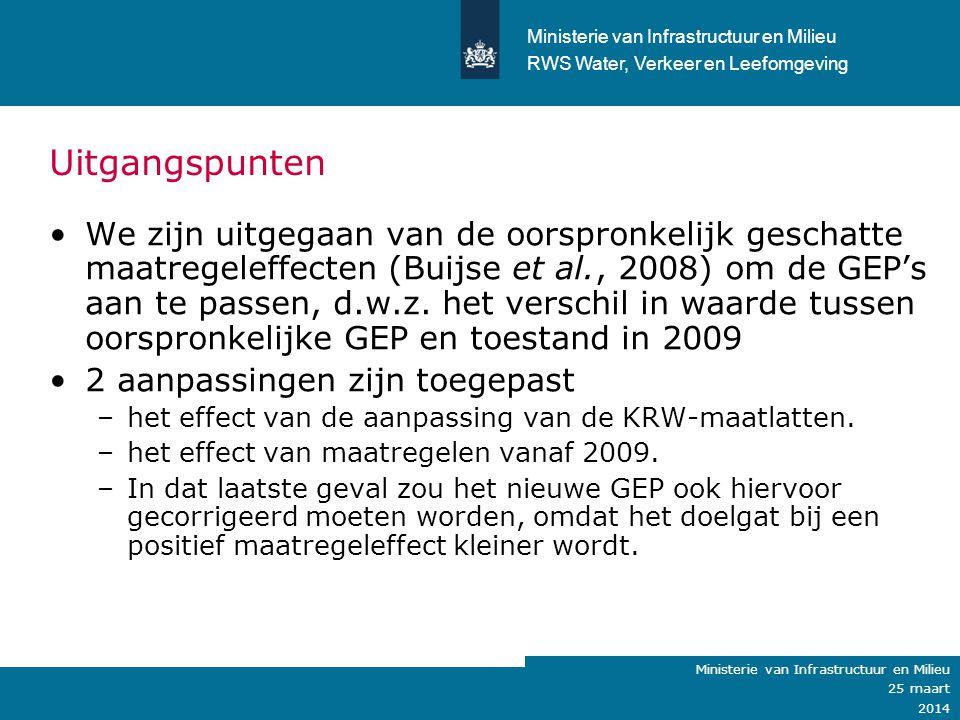 Ministerie van Verkeer en Waterstaat Uitgangspunten We zijn uitgegaan van de oorspronkelijk geschatte maatregeleffecten (Buijse et al., 2008) om de GE