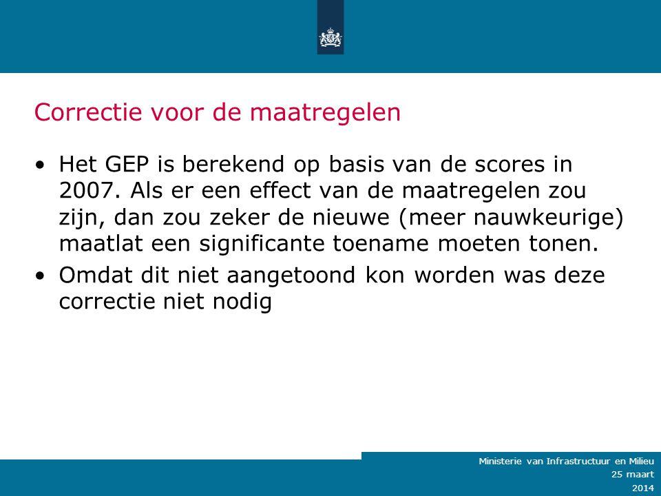 Ministerie van Verkeer en Waterstaat Correctie voor de maatregelen Het GEP is berekend op basis van de scores in 2007. Als er een effect van de maatre