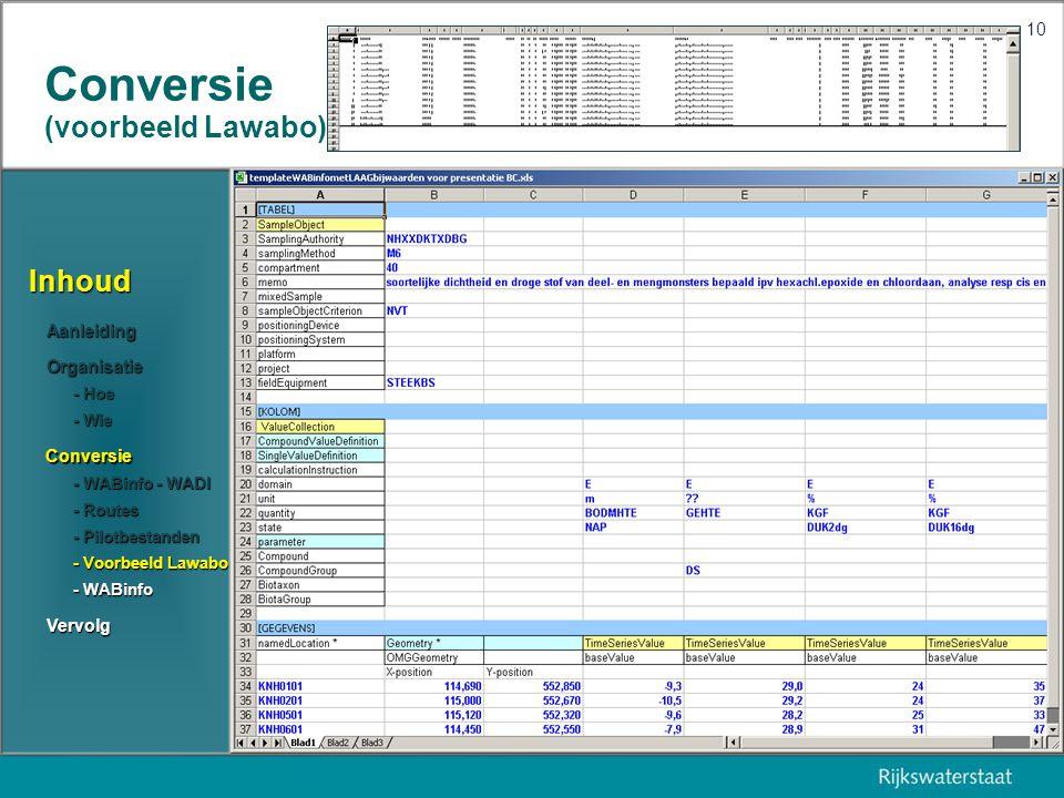 9 juni 2005 10 Conversie (voorbeeld Lawabo) Inhoud Aanleiding Organisatie Conversie Vervolg - Routes - Routes - Pilotbestanden - Pilotbestanden - Voorbeeld Lawabo - Voorbeeld Lawabo - WABinfo - WADI - WABinfo - WADI - Wie - Wie - Hoe - Hoe - WABinfo - WABinfo