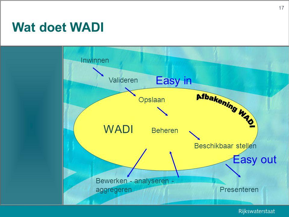 9 juni 2005 17 Wat doet WADI WADI Inwinnen Valideren Opslaan Beheren Bewerken - analyseren - aggregeren Beschikbaar stellen Easy in Easy out Presenteren