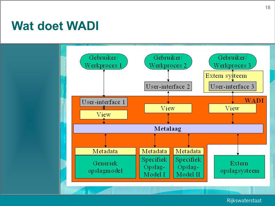 9 juni 2005 18 Wat doet WADI