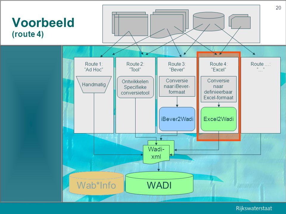 9 juni 2005 20 Voorbeeld (route 4) WADIWab*Info Route 1: Ad Hoc Handmatig Route 3: Bever iBever2Wadi Conversie naar iBever- formaat XML Wadi- xml Route …: … Route 2: Tool Ontwikkelen Specifieke conversietool Route 4: Excel Excel2Wadi Conversie naar definieerbaar Excel-formaat
