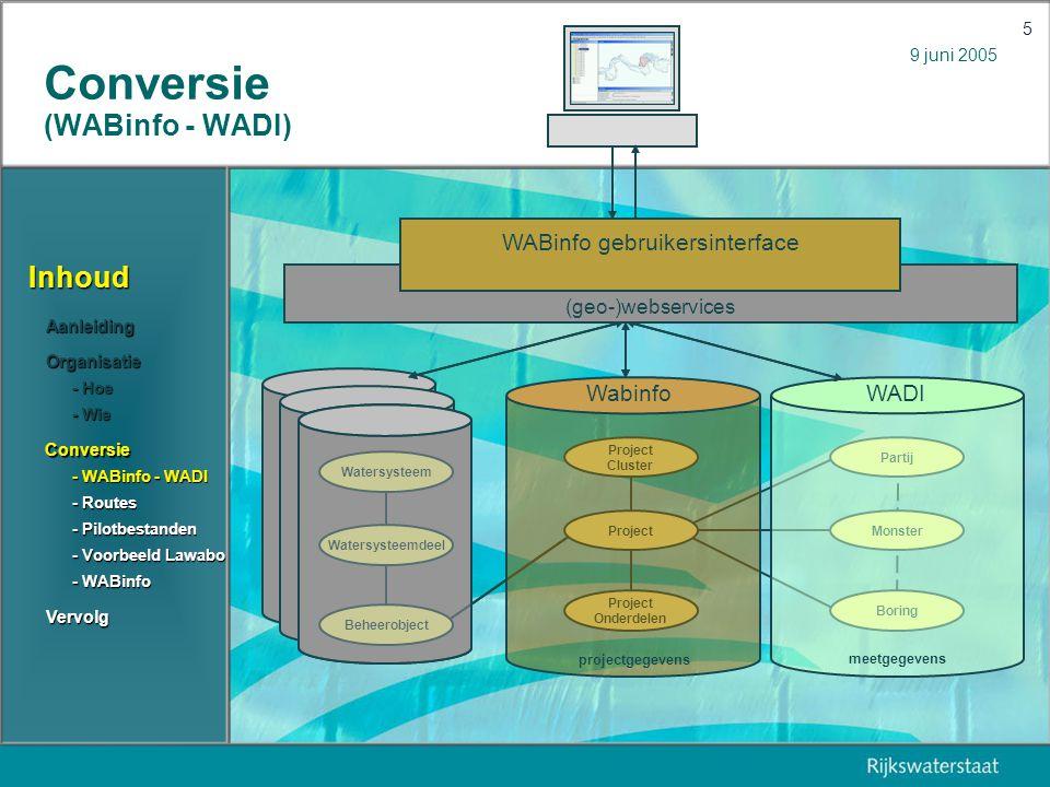 9 juni 2005 16 Vervolg Inhoud Aanleiding Organisatie Conversie Vervolg - Routes - Routes - Pilotbestanden - Pilotbestanden - Voorbeeld Lawabo - Voorbeeld Lawabo - WABinfo - WADI - WABinfo - WADI - Wie - Wie - Hoe - Hoe - WABinfo - WABinfo F4d Fma