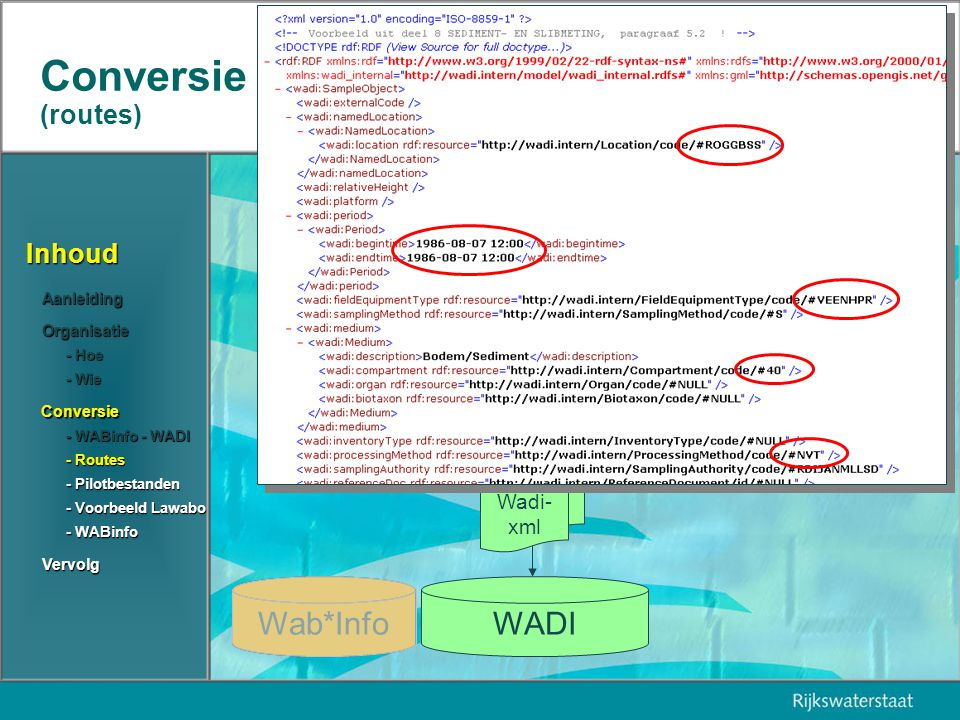 9 juni 2005 7 Conversie (routes) WADIWab*Info XML Wadi- xml Route 2: Tool Ontwikkelen Specifieke conversietool Route 1: Ad Hoc Handmatig Route …: … Route 4: Excel Excel2Wadi Conversie naar definieerbaar Excel-formaat Route 3: Bever iBever2Wadi Conversie naar iBever- formaat Inhoud Aanleiding Organisatie Conversie Vervolg - Routes - Routes - Pilotbestanden - Pilotbestanden - Voorbeeld Lawabo - Voorbeeld Lawabo - WABinfo - WADI - WABinfo - WADI - Wie - Wie - Hoe - Hoe - WABinfo - WABinfo
