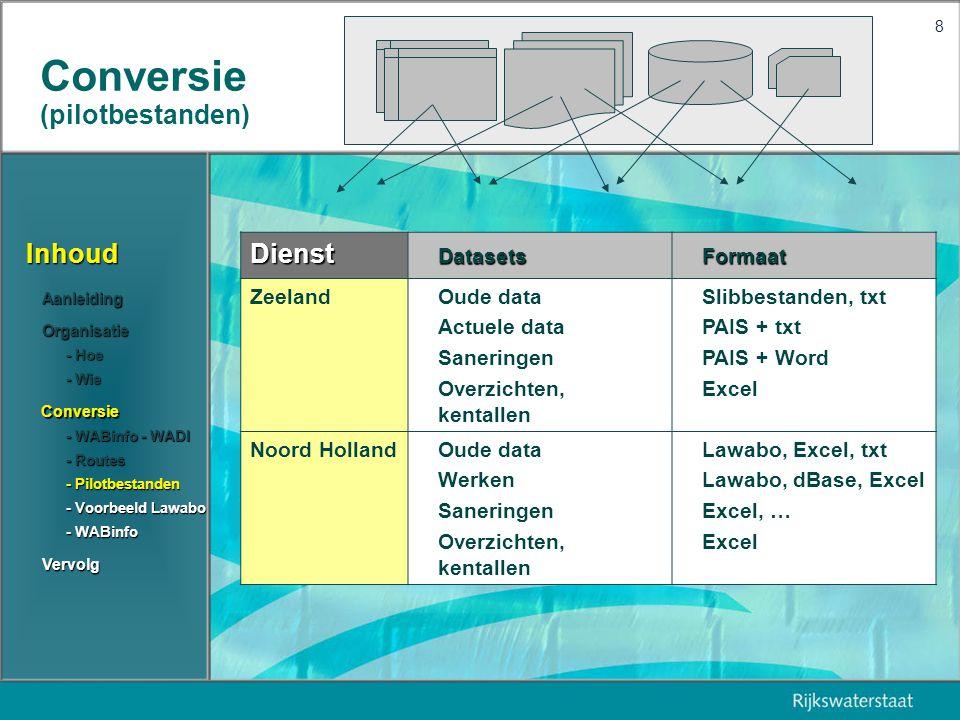 9 juni 2005 19 WADIWab*Info Route 1: Ad Hoc Handmatig Route 3: Bever iBever2Wadi Conversie naar iBever- formaat XML Wadi- xml Route …: … Route 2: Tool Ontwikkelen Specifieke conversietool Route 4: Excel Excel2Wadi Conversie naar definieerbaar Excel-formaat Beschikbaarheid (afhankelijkheden) Versie 2.3: juli 2005 Versie 2.3: half mei November'Najaar' nu 'nu'