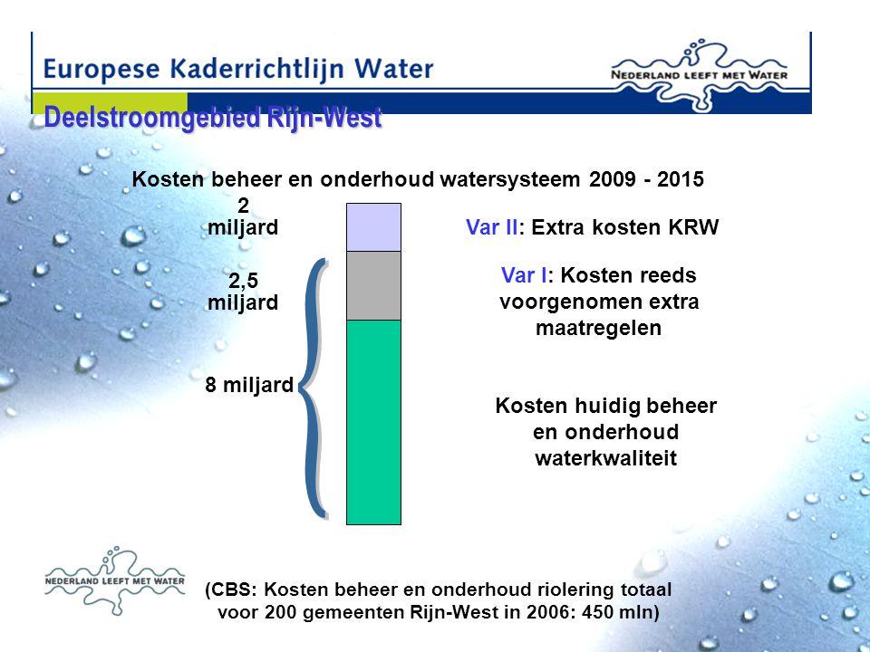 Var II: Extra kosten KRW Var I: Kosten reeds voorgenomen extra maatregelen Kosten huidig beheer en onderhoud waterkwaliteit Deelstroomgebied Rijn-West Deelstroomgebied Rijn-West 8 miljard 2,5 miljard Kosten beheer en onderhoud watersysteem 2009 - 2015 (CBS: Kosten beheer en onderhoud riolering totaal voor 200 gemeenten Rijn-West in 2006: 450 mln) 2 miljard