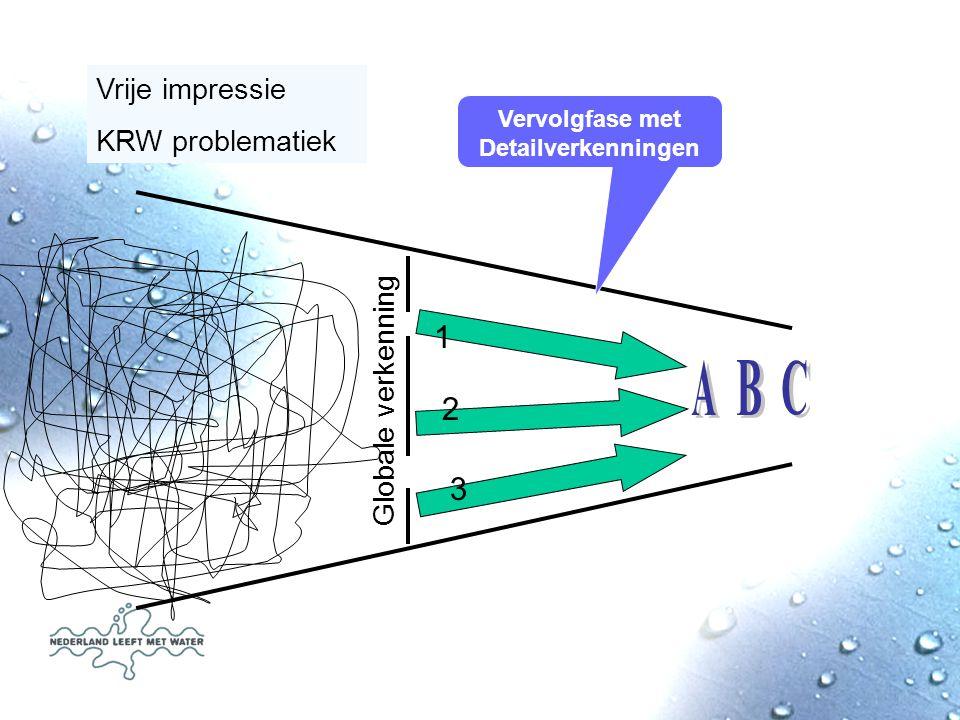 Vrije impressie KRW problematiek Globale verkenning 2 1 3 Vervolgfase met Detailverkenningen